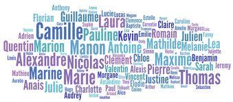prénoms